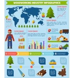 Woodworking Industry Infographics vector image