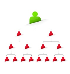 Office organization tree chart vector