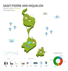 Energy industry ecology of saint-pierre and vector