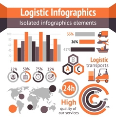 Logistic delivery infographics vector