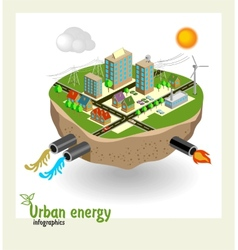 Urban energy engineering communications vector