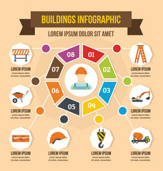 Buildings infographic concept flat style vector