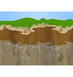 Erosion of cliff vector