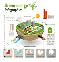 Urban energy infographics template vector