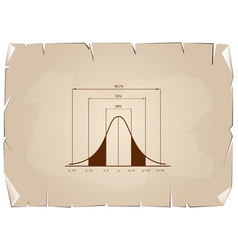 Normal distribution chart or gaussian bell curve o vector