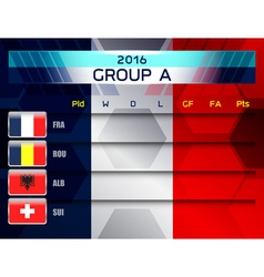 European soccer group a vector