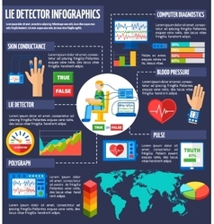 Lie detector infographic vector
