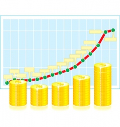 financial graph with coins vector image