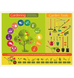 Organic cultivation of fruit trees vector