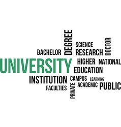 word cloud university vector image vector image