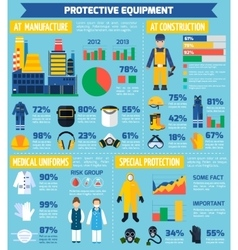 Protective equipment infographics vector