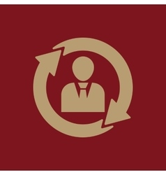The management and rotation icon management and vector