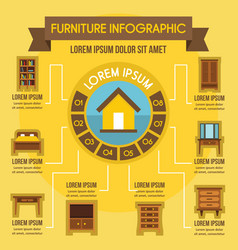 Furniture infographic concept flat style vector
