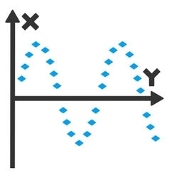 Dotted sine plot toolbar icon vector
