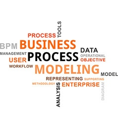 word cloud business process modeling vector image vector image