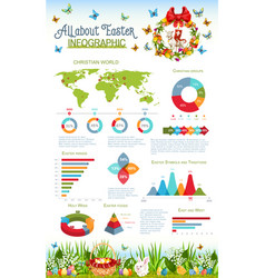 easter and holy week infographic design vector image vector image