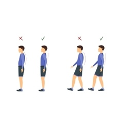 Correct or incorrect standing and walking posture vector