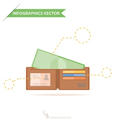 Infographics walletandmoney vector