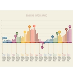 Timeline infographic flat design template vector