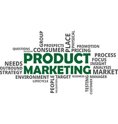 Word cloud product marketing vector