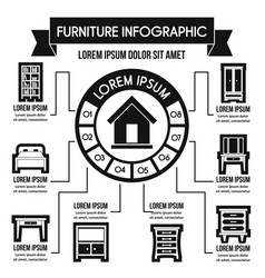 Furniture infographic concept simple style vector