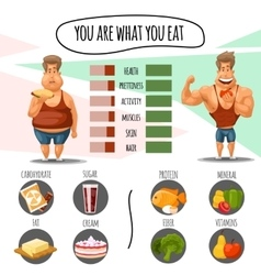 Proper nutrition diet calories and healthy vector
