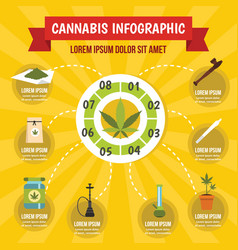 Cannabis infographic concept flat style vector