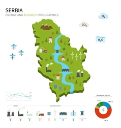 Energy industry and ecology of serbia vector