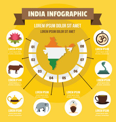 India infographic concept flat style vector