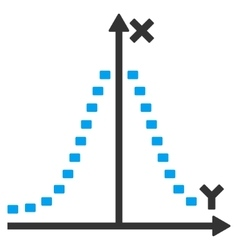 Dotted gauss plot icon vector