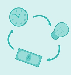 Time idea money vector