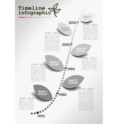 Monochrome timeline infographics vector