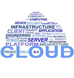 Wordcloud cloud computing vector