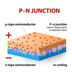 p-n junction vector image
