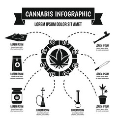 Cannabis infographic concept simple style vector