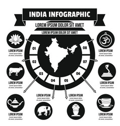 India infographic concept simple style vector