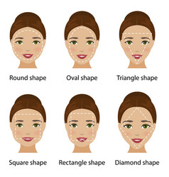 Woman face shapes vector
