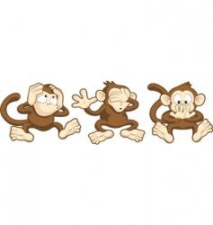 Monkey cartoons vector