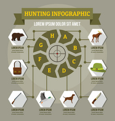 Hunting infographic concept flat style vector