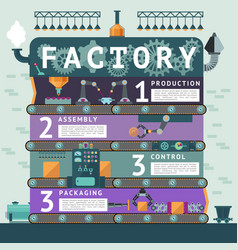 industrial factory infographic concept vector image vector image