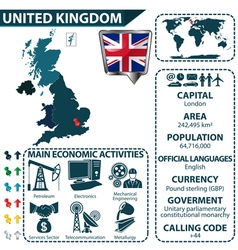 United kingdom map with statistical data vector