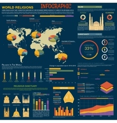 Infographic with charts of world religions vector