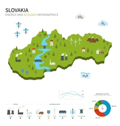 Energy industry and ecology of slovakia vector