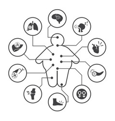Medical complications of obesity medical icons vector