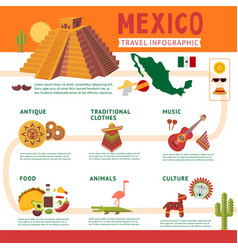 mexico travel infographic concept vector image vector image
