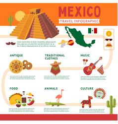 Mexico travel infographic concept vector