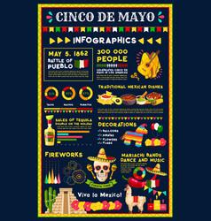 Cinco de mayo mexican holiday infographic design vector