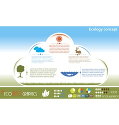 Modern ecology infographics vector