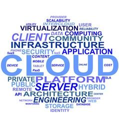 WordCloud Cloud Computing vector image vector image