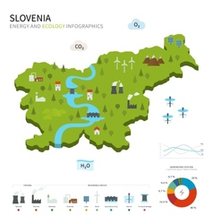 Energy industry and ecology of slovenia vector